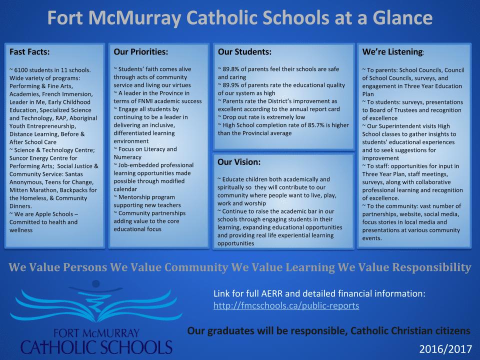 Public Reports   Fort McMurray Catholic Schools